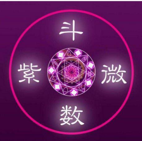 紫薇排盘格局,三十九格局详解