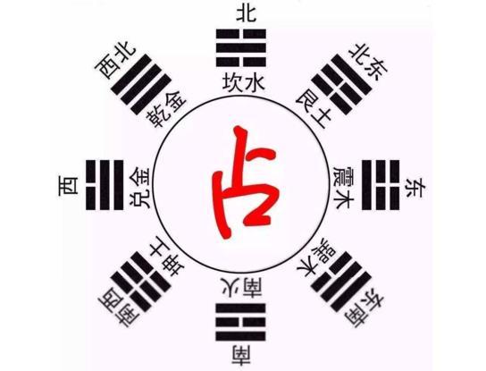 六爻占卜的特点,第三点最重要